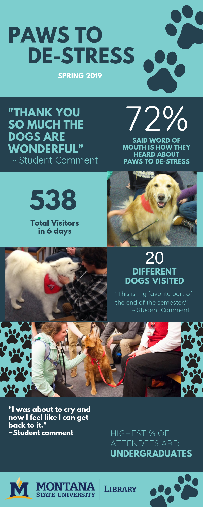 Paws to Destress infographic - Spring 2019