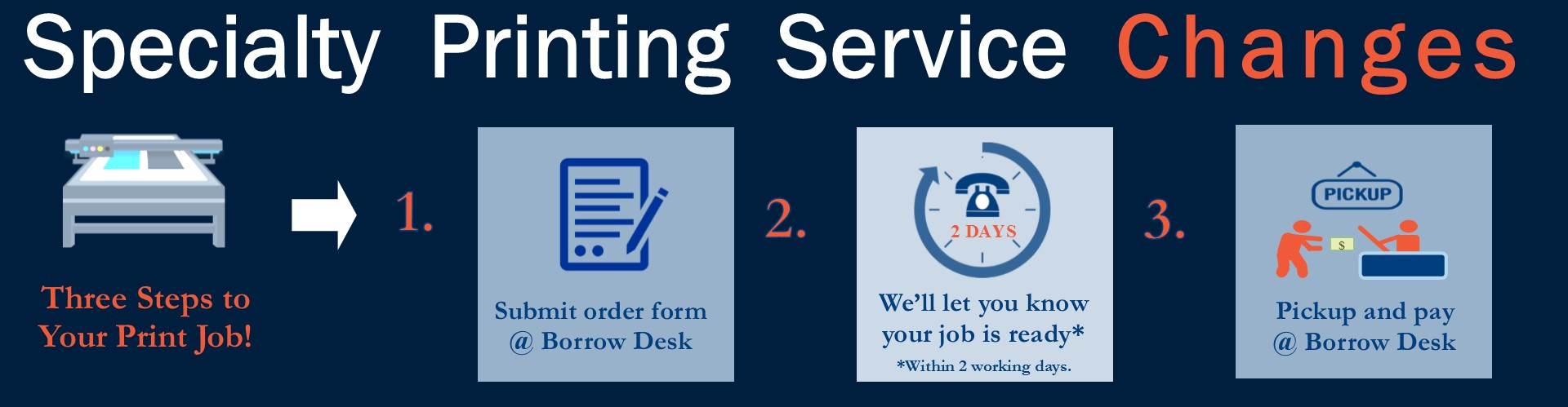 Specialty Printing Changes: Submit Order Form